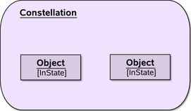 OOEMBPMConstellationObjectPane.png