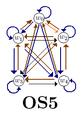 OS5.PNG