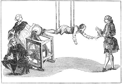 PSM V17 D436 An eighteenth century electrical experiment.jpg