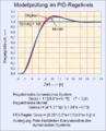 PT2-Tte-modellprüfung pid-regelkreis.png