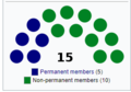 Permanent and Non-permanent Members of the UN.png