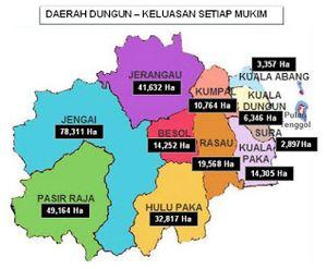Dungun District - Administrative divisions of Dungun District