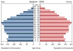 plaats waar veel rijke nederlanders wonen in belgie