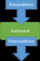 Programmation par contrat.png