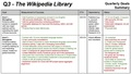 Q3 2016 - The Wikipedia Library (commons).pdf
