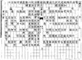 Qiyin lüe table 40.png