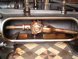 Connecting rod - Crosshead of a stationary steam engine: piston rod to the left, connecting rod to the right