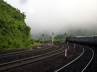 Koraput district - Image: Rail tracks view at Laxmipur Road