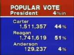 Reagan clinches 1989 victory (popular) NBC.png