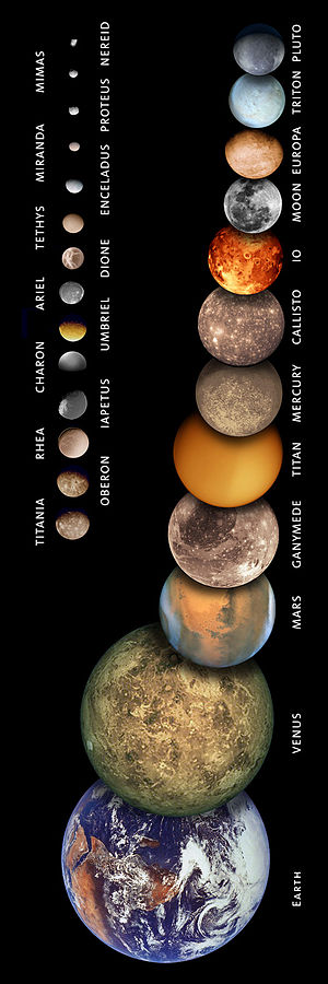solar system poster vertical - photo #24