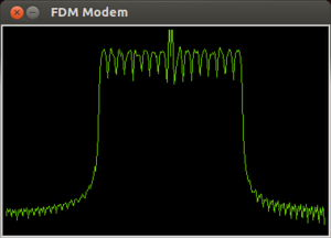 Frequency-division multiplexing - The passband of an FDM channel carrying digital data, modulated by QPSK quadrature phase-shift keying.