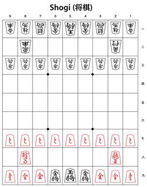 Shgi wikipedia la enciclopedia libre arriba blancas piezas de shgi en posicin inicial abajo negras las mismas piezas en su posicin correspondiente pero en su forma promocionada urtaz Images