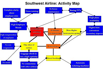 Southwest Activity Map
