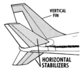 Stabilizer (PSF).png