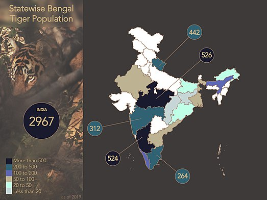 National Animal of India | भारताचा राष्ट्रीय प्राणी_70.1