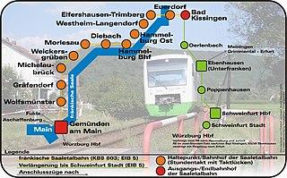 Gemünden–Ebenhausen railway