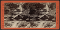 The Bastion Fall, Kauterskill Glen, near the Laurel House, by E. & H.T. Anthony (Firm).png