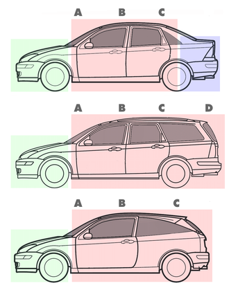 Three-box styling -  Typical pillar configurations of a sedan (three box), station wagon (two box), and hatchback (two box) from the same model range.