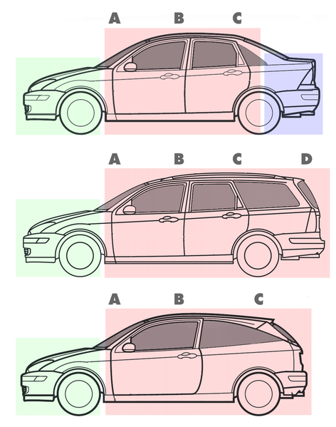 Fitxategi:Three body styles with pillars and boxes.png