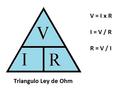Triángulo de Ohm.png
