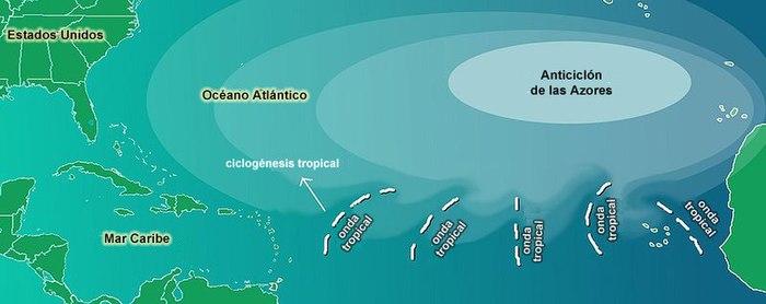 Anticiclon De Las Azores Wikipedia La Enciclopedia Libre