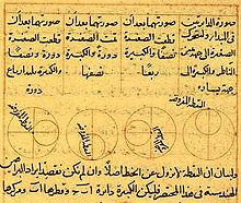 شخصيات تاريخية عربية _الطوسي _أبو