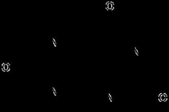 Urate oxidase - Uric acid