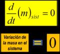 Variación dela masa del sistema.png