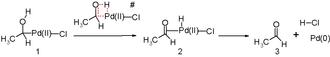 Wacker process - Wacker hydride elimination