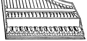 Gioseffo Zarlino - Illustration from Le istitutioni harmoniche, a keyboard with 19 keys per octave.
