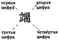 Код Розенберга 2.PNG