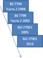 Развитие 27001.png