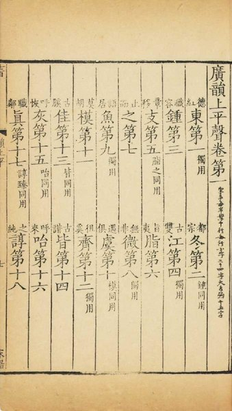 File:廣韻五卷康熙四十三年序張氏澤存堂刊本卷首.pdf
