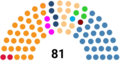 2020 Montenegrin parliamentary election (seats).png