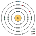 22 titanium (Ti) enhanced Bohr model.png