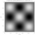 2D Wavefunction (3,3) Density Plot.png