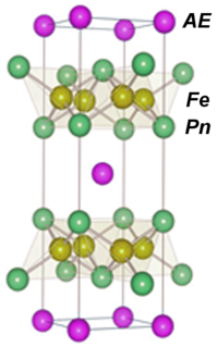 122 iron arsenide part of a new class of iron-based superconductors