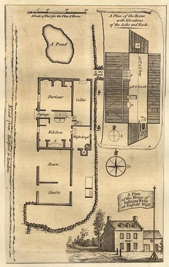 """Elizabeth Canning -  """"A Plan of the house of Susanna Wells at Enfield Wash"""" from The London Magazine, 1754"""