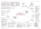 Advanced Higher Computing - Software Development.pdf