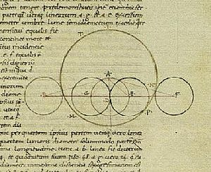 Almagest - Picture of George of Trebizond's Latin translation of the Syntaxis Mathematica or Almagest