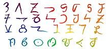 Cameroun-Langues-Alphabet Bassa
