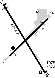 alturas municipal airport - faa runway diagram