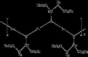Disodium aurothiomalate - Image: Authiomalate