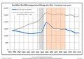 Bevölkerungsentwicklung Stechlin.pdf