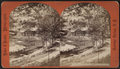 Bird's-eye View in Congress Park, from Robert N. Dennis collection of stereoscopic views 2.png