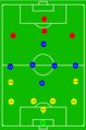 Boisko Positions.PNG