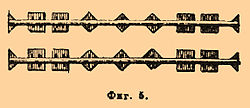 Brockhaus and Efron Encyclopedic Dictionary b22 818-0.jpg