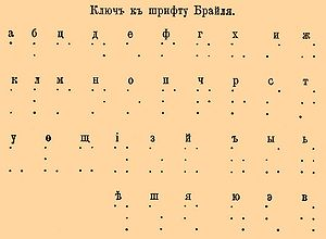 the russian braille alphabet ca 1900