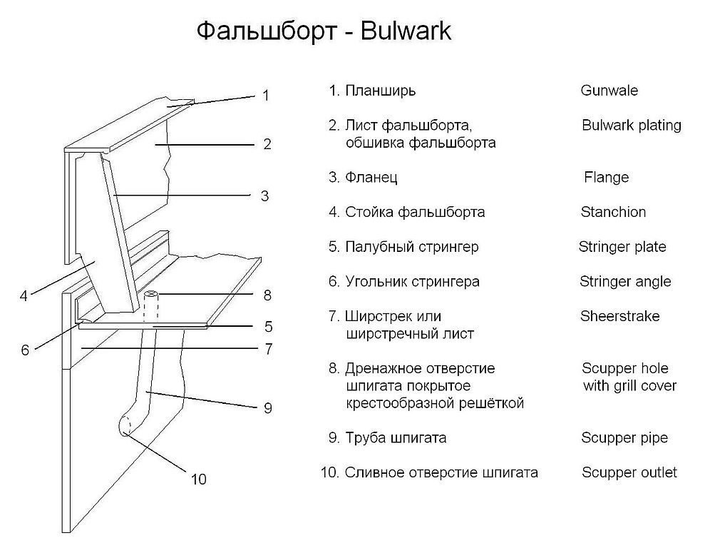 File wikipedia for Balcony meaning in english