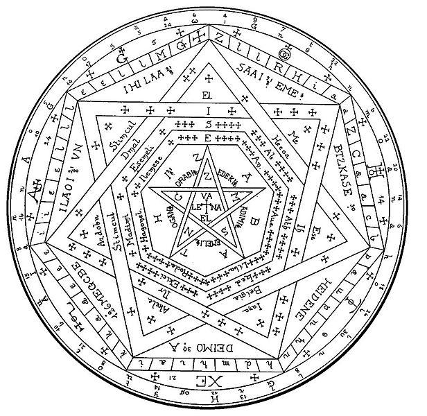 C2 Diagram